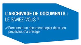 Infographie archivage des documents - Claire Gerardin